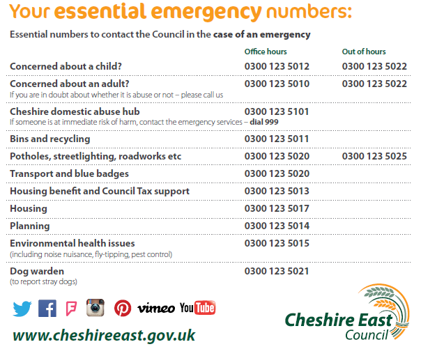 Essential emergency numbers.png